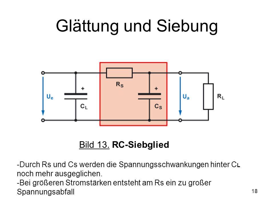 18 Glättung und Siebung -Durch Rs und Cs werden die Spannungsschwankungen hinter C L noch mehr ausgeglichen. -Bei größeren Stromstärken entsteht am Rs