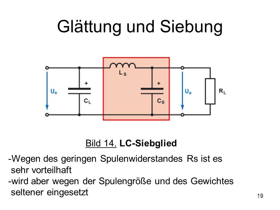 19 Glättung und Siebung Bild 14. LC-Siebglied -Wegen des geringen Spulenwiderstandes Rs ist es sehr vorteilhaft -wird aber wegen der Spulengröße und d