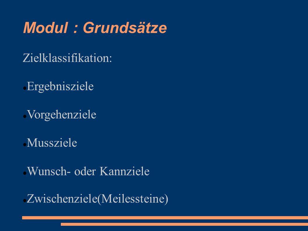 Modul : Grundsätze Zielklassifikation: Ergebnisziele Vorgehenziele Mussziele Wunsch- oder Kannziele Zwischenziele(Meilessteine)