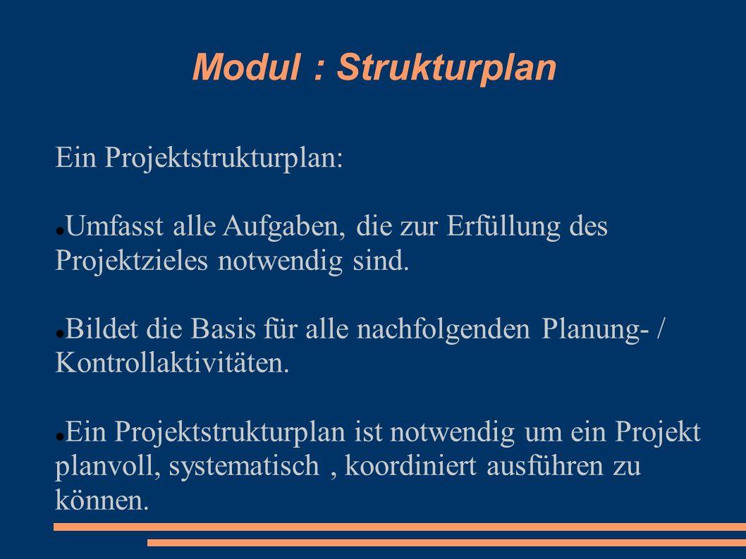 Modul : Strukturplan Ein Projektstrukturplan: Umfasst alle Aufgaben, die zur Erfüllung des Projektzieles notwendig sind. Bildet die Basis für alle nac