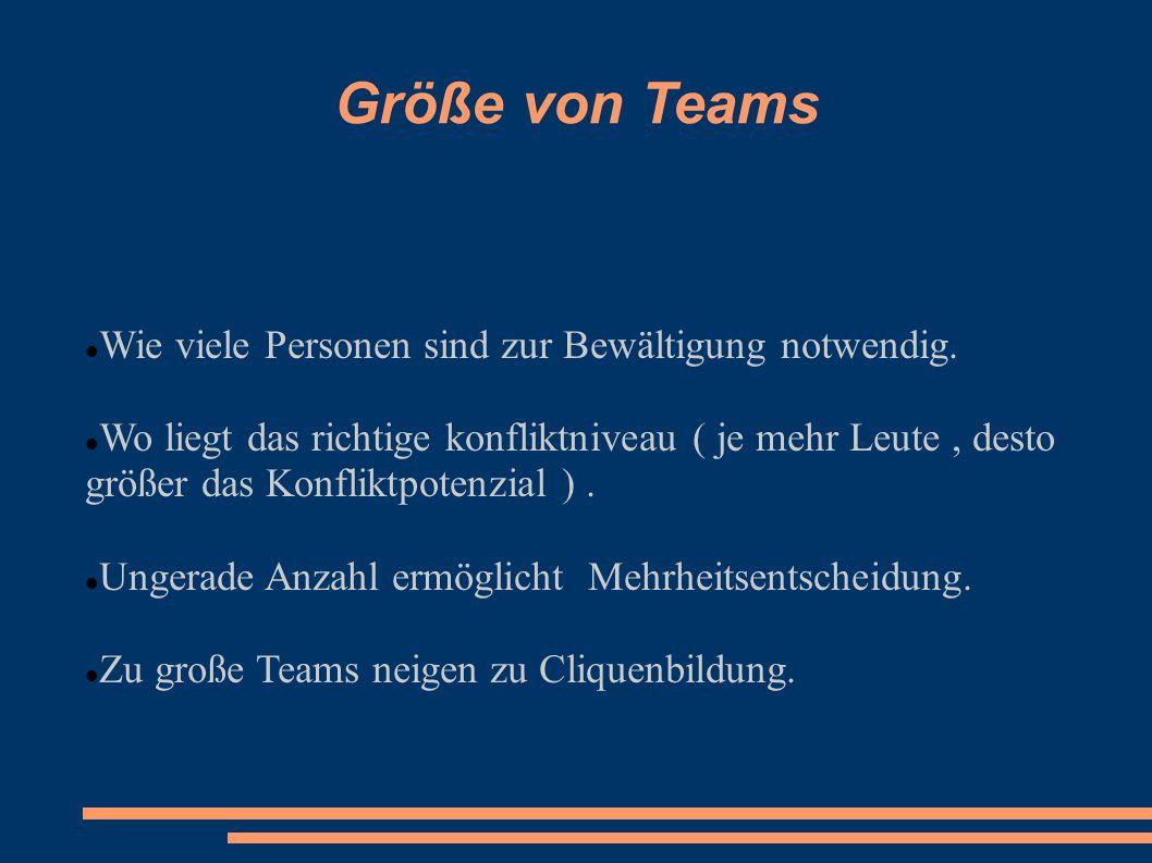 Größe von Teams Wie viele Personen sind zur Bewältigung notwendig. Wo liegt das richtige konfliktniveau ( je mehr Leute, desto größer das Konfliktpote