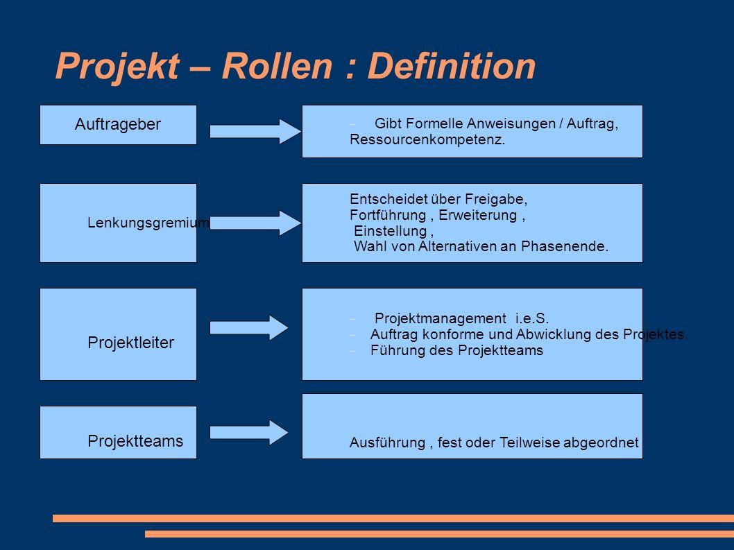 Projekt – Rollen : Definition Auftrageber Gibt Formelle Anweisungen / Auftrag, Ressourcenkompetenz. Lenkungsgremium Entscheidet über Freigabe, Fortfüh