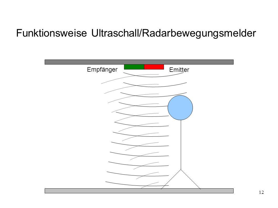 12 Emitter Empfänger Funktionsweise Ultraschall/Radarbewegungsmelder