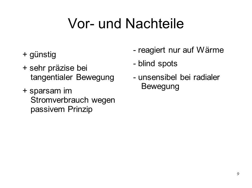10 Eignung für Lichtonkel......als Präsenzmelder: ja...als Türdetektor: nein
