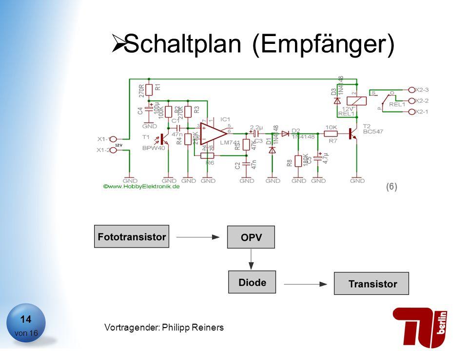 Philipp Reiners von 16 Vortragender: Philipp Reiners 14 Schaltplan (Empfänger) (6)