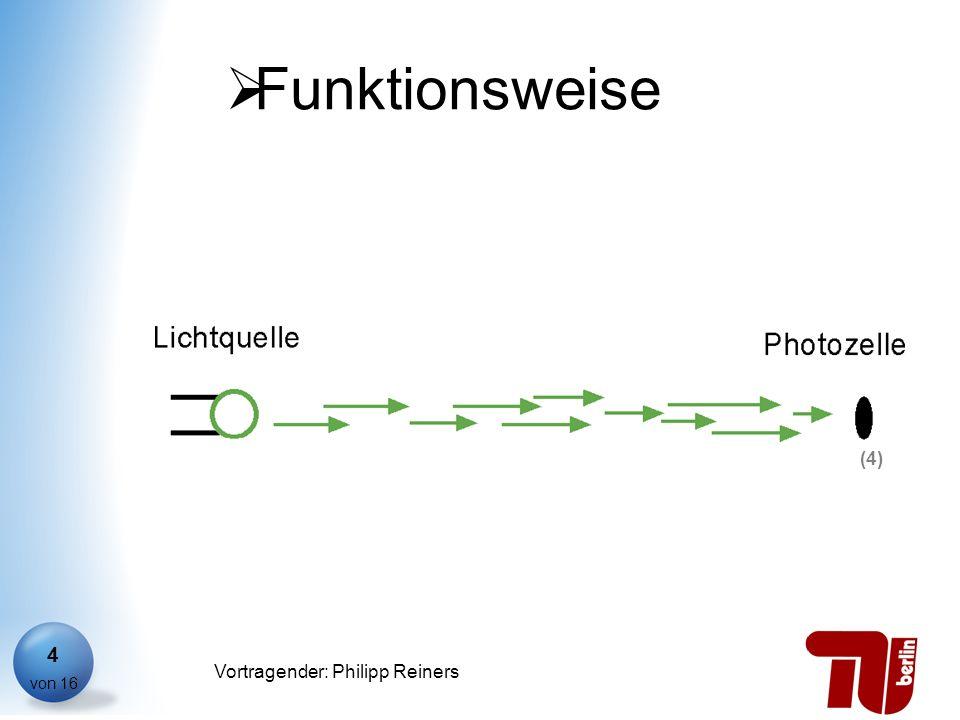 Philipp Reiners von 16 Vortragender: Philipp Reiners 4 Funktionsweise (4)