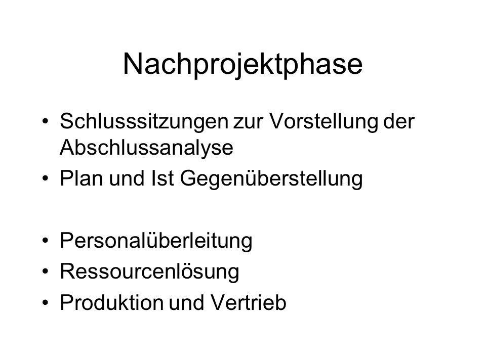 Nachprojektphase Schlusssitzungen zur Vorstellung der Abschlussanalyse Plan und Ist Gegenüberstellung Personalüberleitung Ressourcenlösung Produktion