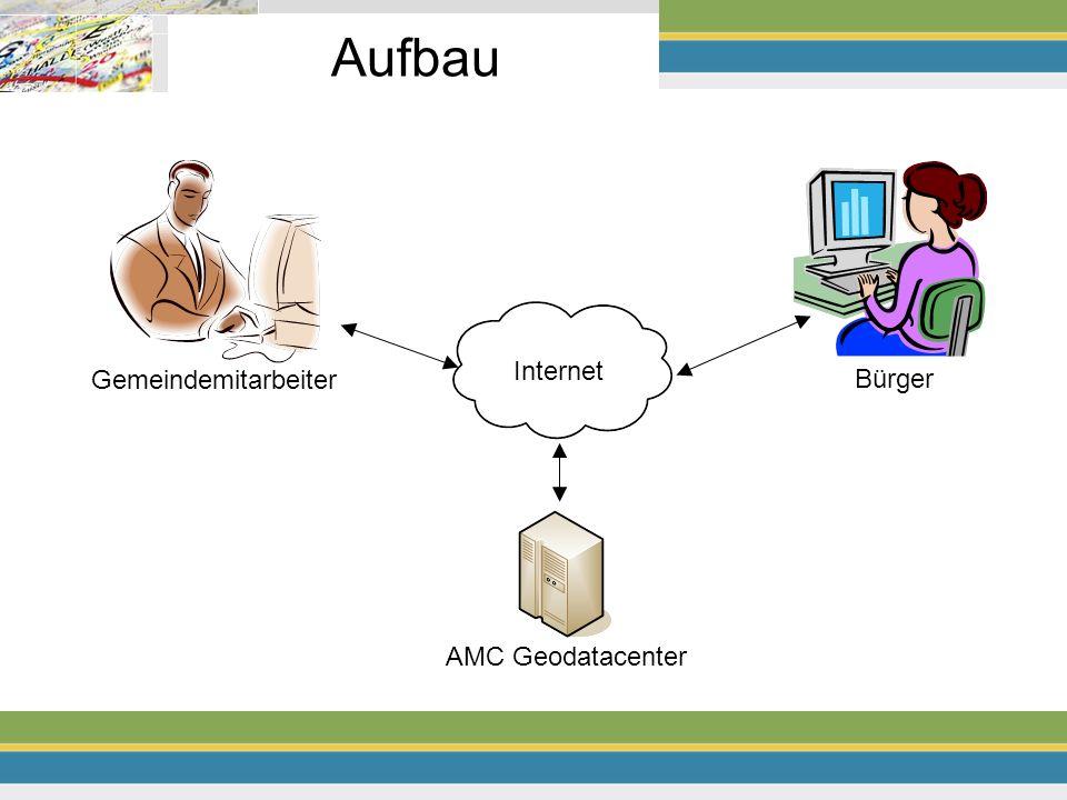 Aufbau Gemeindemitarbeiter AMC Geodatacenter Bürger Internet