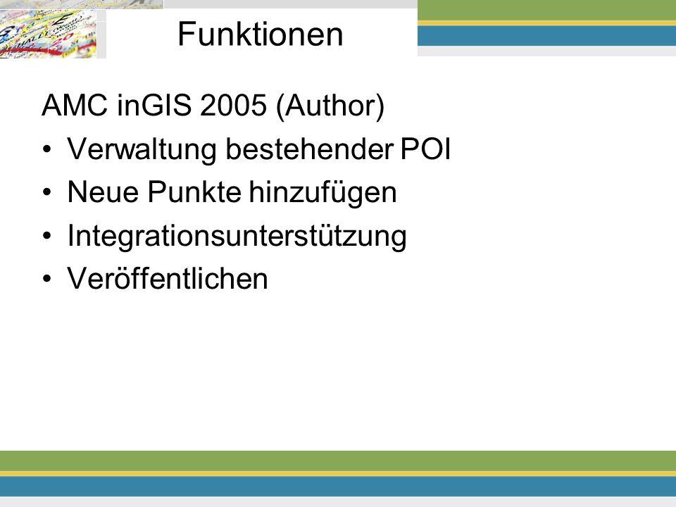 Funktionen AMC inGIS 2005 (Author) Verwaltung bestehender POI Neue Punkte hinzufügen Integrationsunterstützung Veröffentlichen