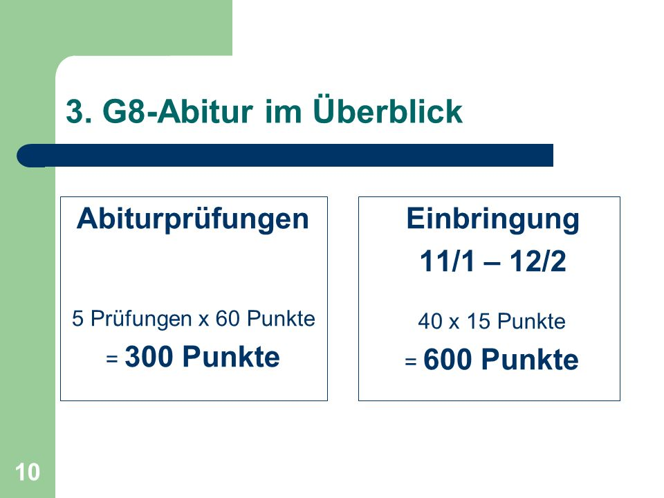 10 3. G8-Abitur im Überblick Abiturprüfungen 5 Prüfungen x 60 Punkte = 300 Punkte Einbringung 11/1 – 12/2 40 x 15 Punkte = 600 Punkte