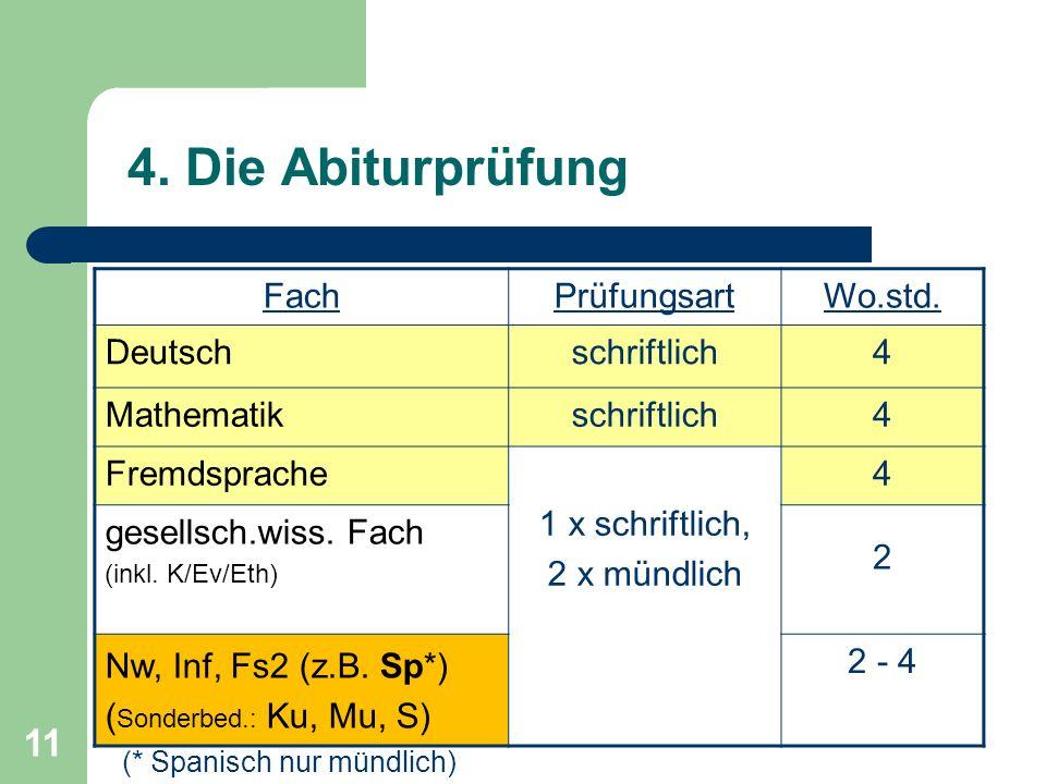 11 4. Die Abiturprüfung FachPrüfungsartWo.std. Deutschschriftlich4 Mathematikschriftlich4 Fremdsprache 1 x schriftlich, 2 x mündlich 4 gesellsch.wiss.