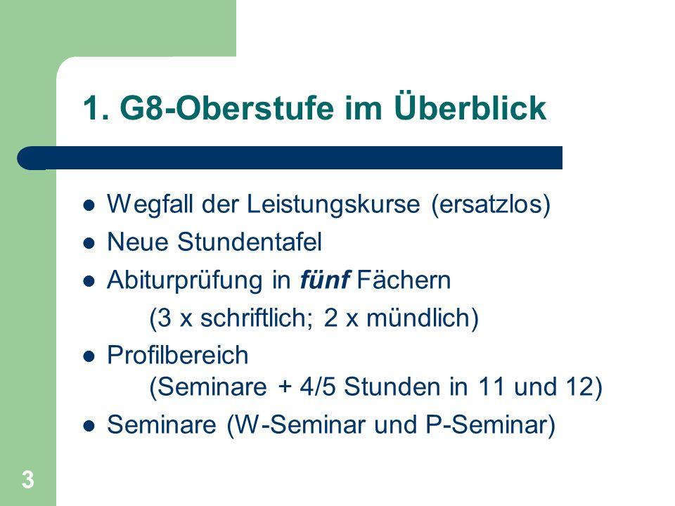 3 1. G8-Oberstufe im Überblick Wegfall der Leistungskurse (ersatzlos) Neue Stundentafel Abiturprüfung in fünf Fächern (3 x schriftlich; 2 x mündlich)