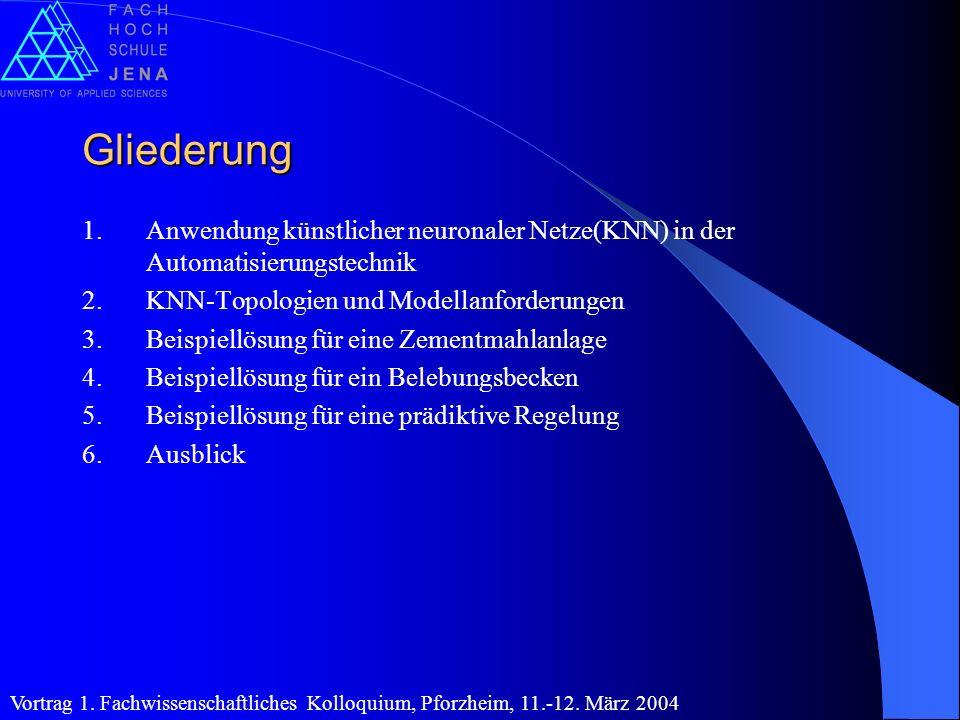 Gliederung 1.Anwendung künstlicher neuronaler Netze(KNN) in der Automatisierungstechnik 2.KNN-Topologien und Modellanforderungen 3.Beispiellösung für