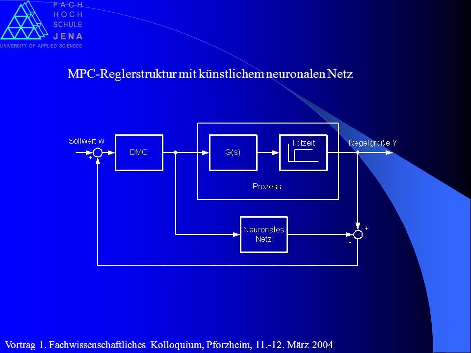 MPC-Reglerstruktur mit künstlichem neuronalen Netz Vortrag 1. Fachwissenschaftliches Kolloquium, Pforzheim, 11.-12. März 2004