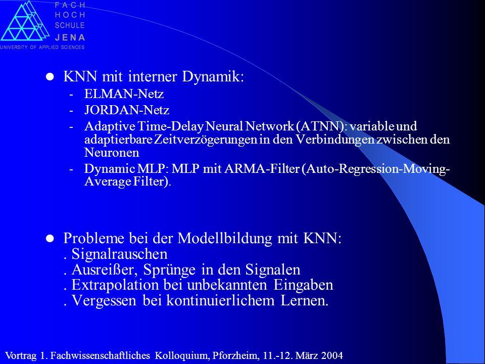 KNN mit interner Dynamik: - ELMAN-Netz - JORDAN-Netz - Adaptive Time-Delay Neural Network (ATNN): variable und adaptierbare Zeitverzögerungen in den V