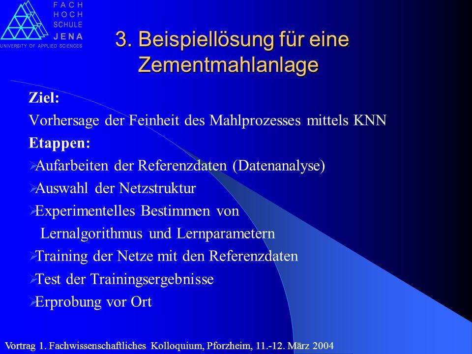 Aufbau der Zementmahlanlage Vortrag 1.Fachwissenschaftliches Kolloquium, Pforzheim, 11.-12.