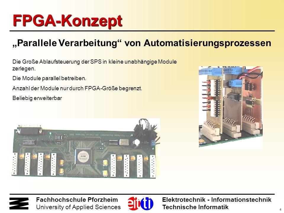 4 Fachhochschule Pforzheim Elektrotechnik - Informationstechnik University of Applied Sciences Technische Informatik FPGA-Konzept Parallele Verarbeitu