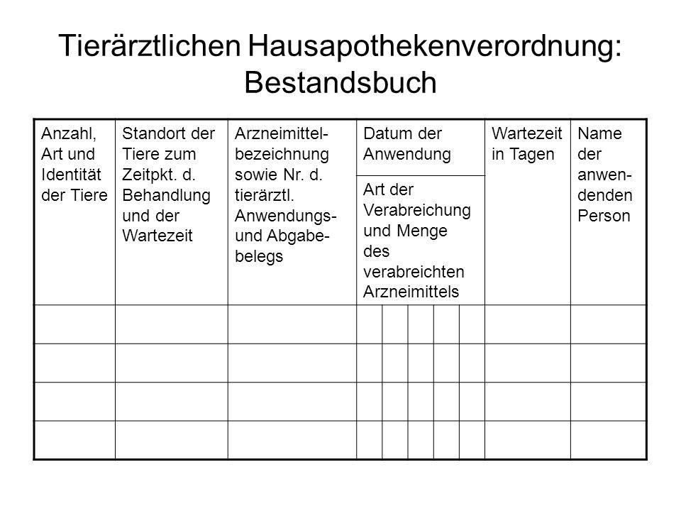 Tierärztlichen Hausapothekenverordnung: Bestandsbuch Anzahl, Art und Identität der Tiere Standort der Tiere zum Zeitpkt. d. Behandlung und der Warteze