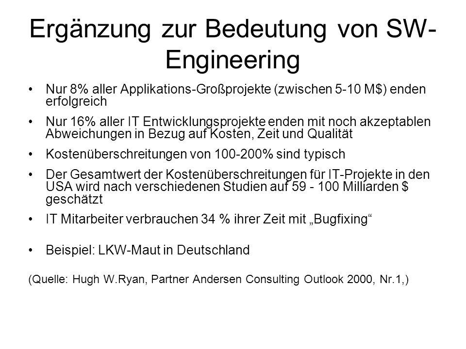 Ergänzung zur Bedeutung von SW- Engineering Nur 8% aller Applikations-Großprojekte (zwischen 5-10 M$) enden erfolgreich Nur 16% aller IT Entwicklungsp