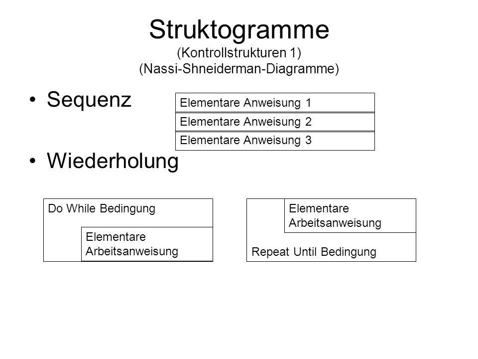 Struktogramme (Kontrollstrukturen 2) (Nassi-Shneiderman-Diagramme) Auswahl Bedingung J Elementare Anweisung 1 N Elementare Anweisung 2 elementare Anweisung 1 elementare Anweisung 2 elementare Anweisung 3 elementare Anweisung 4 elementare Anweisung 5 F1 F2 F3 F4 sonst