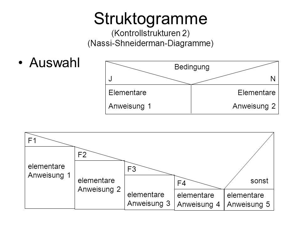 Struktogramme (Kontrollstrukturen 2) (Nassi-Shneiderman-Diagramme) Auswahl Bedingung J Elementare Anweisung 1 N Elementare Anweisung 2 elementare Anwe