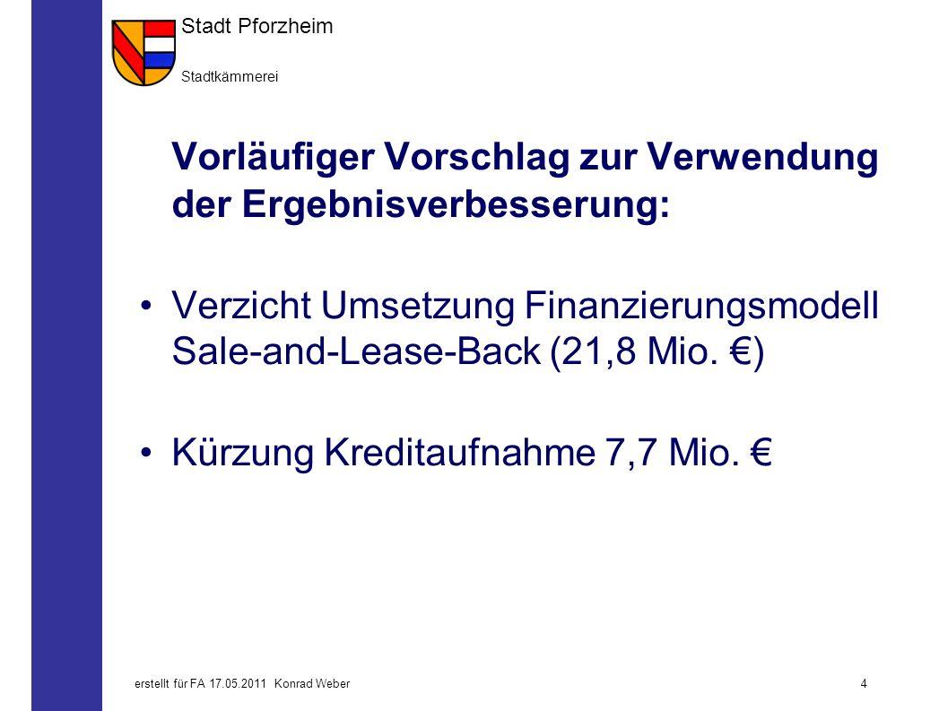 Stadt Pforzheim Stadtkämmerei 4erstellt für FA 17.05.2011 Konrad Weber Vorläufiger Vorschlag zur Verwendung der Ergebnisverbesserung: Verzicht Umsetzung Finanzierungsmodell Sale-and-Lease-Back (21,8 Mio.