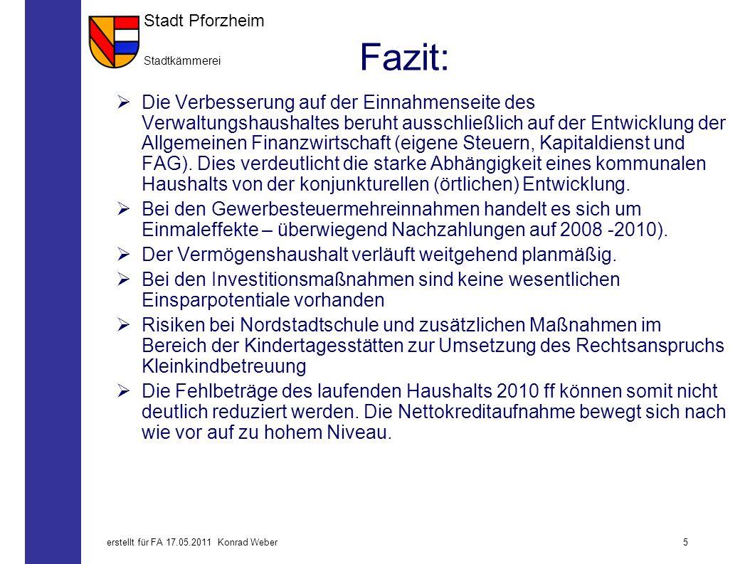 Stadt Pforzheim Stadtkämmerei 5erstellt für FA 17.05.2011 Konrad Weber Die Verbesserung auf der Einnahmenseite des Verwaltungshaushaltes beruht ausschließlich auf der Entwicklung der Allgemeinen Finanzwirtschaft (eigene Steuern, Kapitaldienst und FAG).