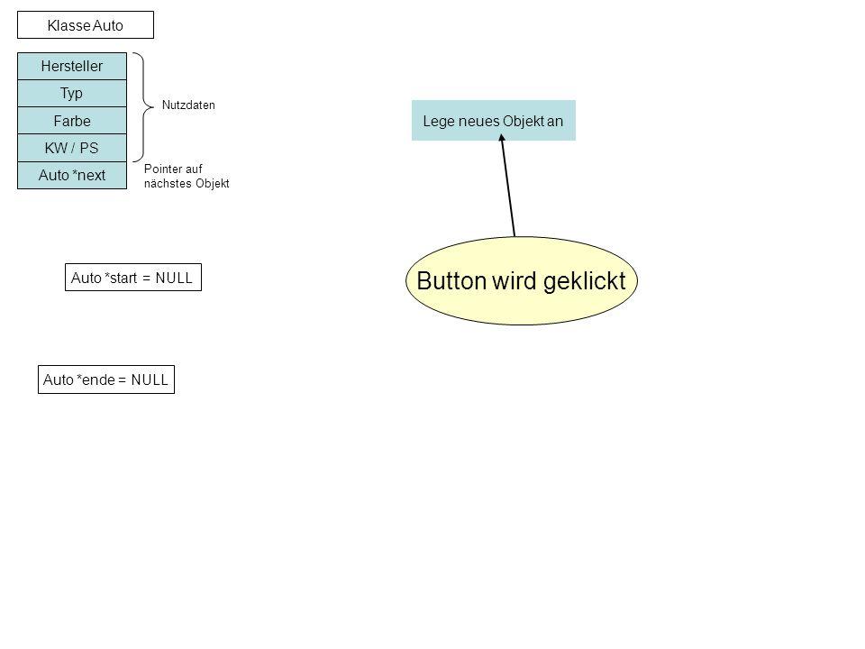 Typ Hersteller Farbe KW / PS Auto *next Klasse Auto Nutzdaten Pointer auf nächstes Objekt Lege neues Objekt an Auto *start = NULL Auto *ende = NULL Button wird geklickt