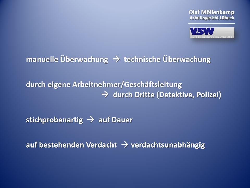 Olaf Möllenkamp Arbeitsgericht Lübeck manuelle Überwachung technische Überwachung durch eigene Arbeitnehmer/Geschäftsleitung durch Dritte (Detektive,