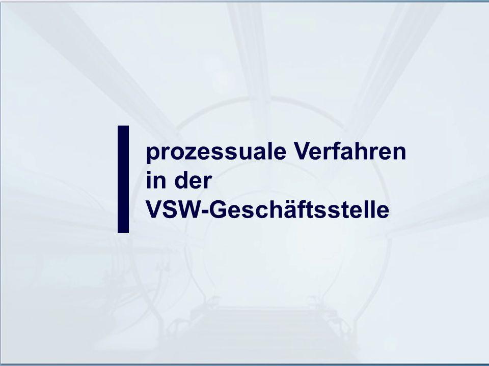 prozessuale Verfahren in der VSW-Geschäftsstelle