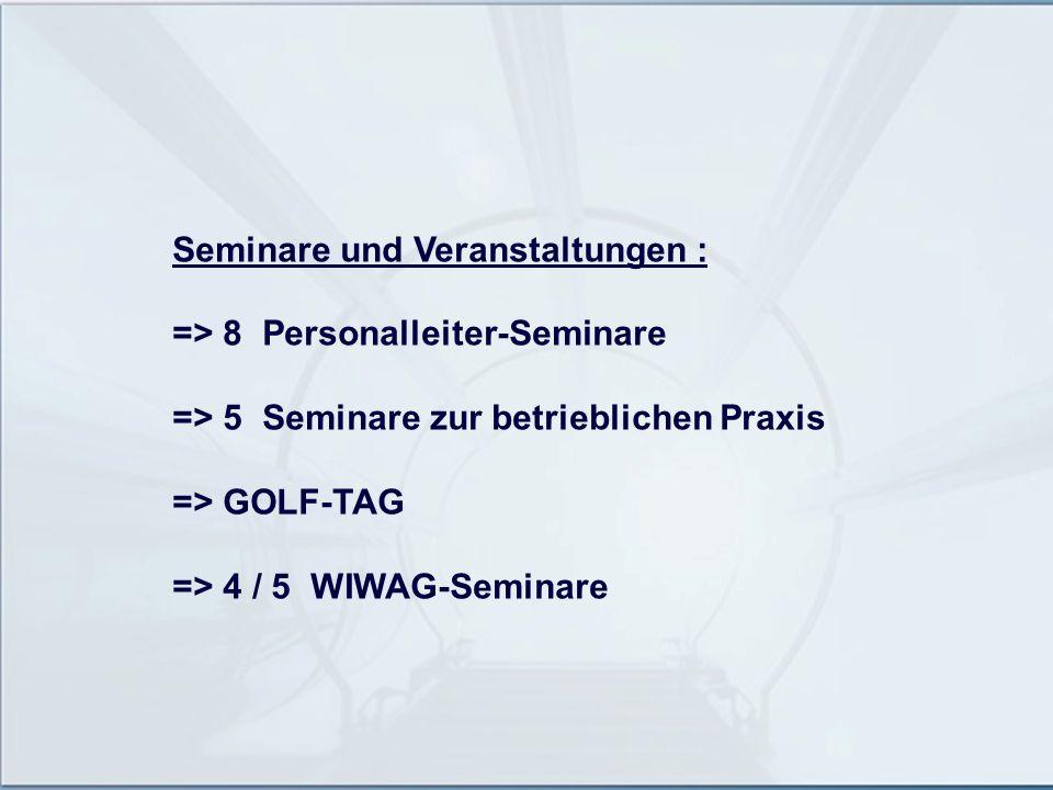 Seminare und Veranstaltungen : => 8 Personalleiter-Seminare => 5 Seminare zur betrieblichen Praxis => GOLF-TAG => 4 / 5 WIWAG-Seminare