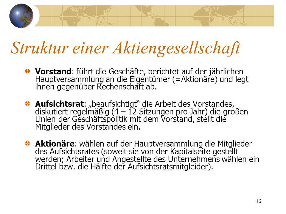 12 Struktur einer Aktiengesellschaft Vorstand: führt die Geschäfte, berichtet auf der jährlichen Hauptversammlung an die Eigentümer (=Aktionäre) und l