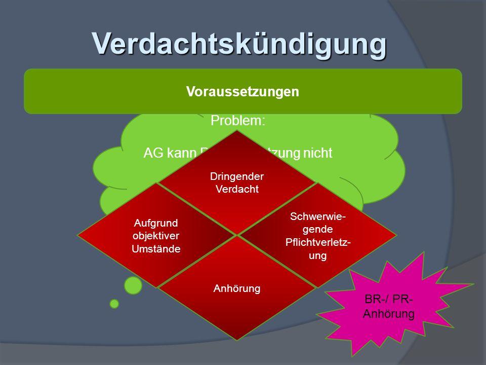 Verdachtskündigung Problem: AG kann Pflichtverletzung nicht beweisen, aber erheblicher Verdacht Vertrauen zerstört! Voraussetzungen Dringender Verdach