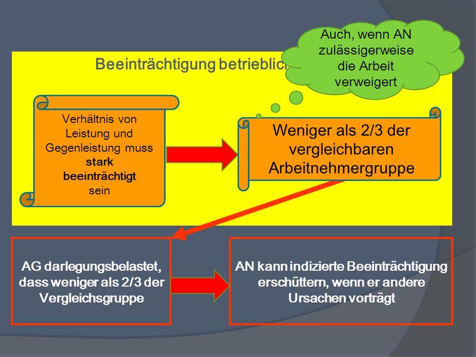 Beeinträchtigung betrieblicher Belange Verhältnis von Leistung und Gegenleistung muss stark beeinträchtigt sein AG darlegungsbelastet, dass weniger al