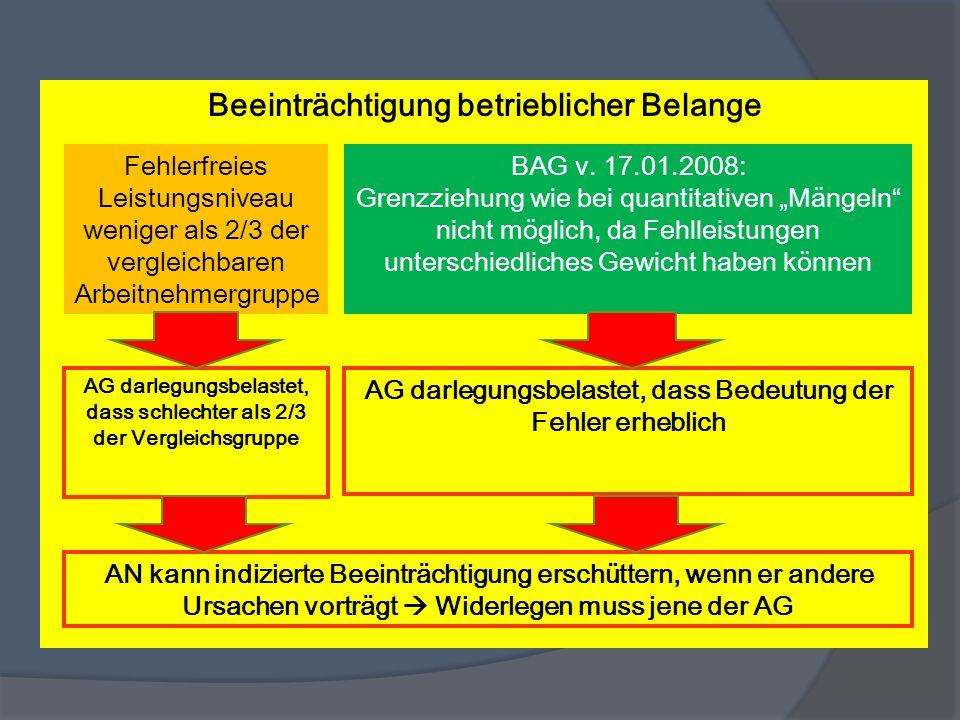 Beeinträchtigung betrieblicher Belange BAG v. 17.01.2008: Grenzziehung wie bei quantitativen Mängeln nicht möglich, da Fehlleistungen unterschiedliche