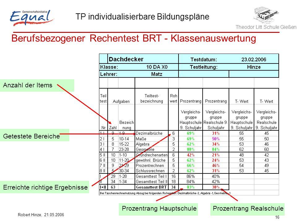 Theodor Litt Schule Gießen TP individualisierbare Bildungspläne Robert Hinze, 21.05.2006 16 Anzahl der Items Getestete Bereiche Erreichte richtige Erg