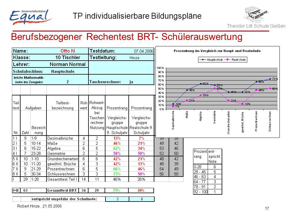 Theodor Litt Schule Gießen TP individualisierbare Bildungspläne Robert Hinze, 21.05.2006 17 Berufsbezogener Rechentest BRT- Schülerauswertung