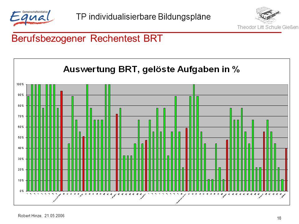 Theodor Litt Schule Gießen TP individualisierbare Bildungspläne Robert Hinze, 21.05.2006 18 Berufsbezogener Rechentest BRT