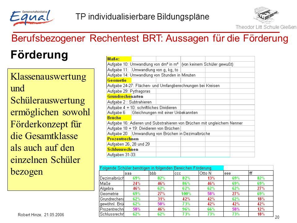 Theodor Litt Schule Gießen TP individualisierbare Bildungspläne Robert Hinze, 21.05.2006 20 Berufsbezogener Rechentest BRT: Aussagen für die Förderung Förderung Klassenauswertung und Schülerauswertung ermöglichen sowohl Förderkonzept für die Gesamtklasse als auch auf den einzelnen Schüler bezogen