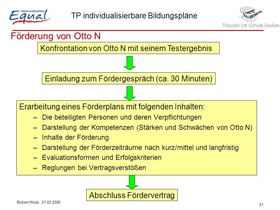 Theodor Litt Schule Gießen TP individualisierbare Bildungspläne Robert Hinze, 21.05.2006 21 Förderung von Otto N Erarbeitung eines Förderplans mit fol