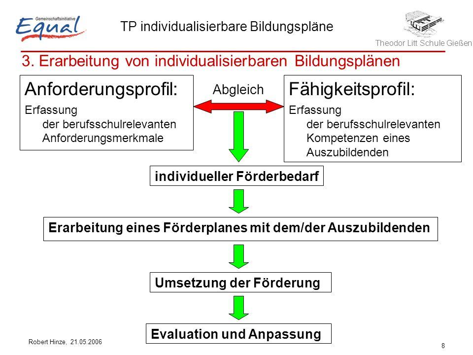 Theodor Litt Schule Gießen TP individualisierbare Bildungspläne Robert Hinze, 21.05.2006 8 3. Erarbeitung von individualisierbaren Bildungsplänen Anfo