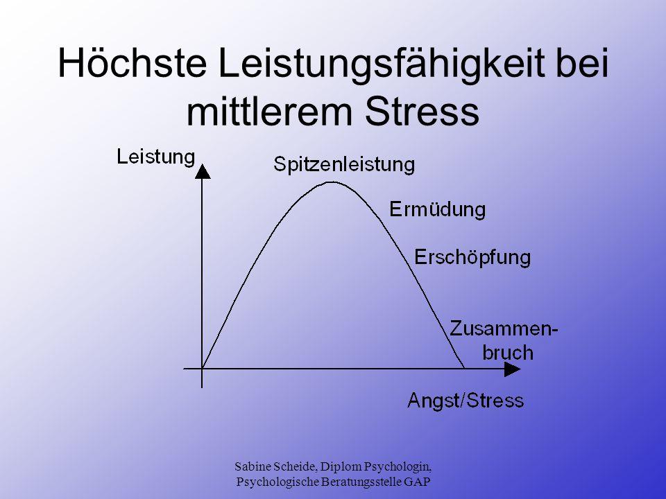Sabine Scheide, Diplom Psychologin, Psychologische Beratungsstelle GAP Höchste Leistungsfähigkeit bei mittlerem Stress