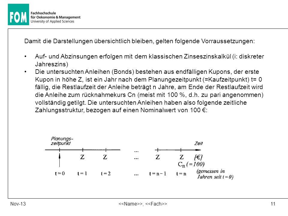 11 >, >Nov-13 Damit die Darstellungen übersichtlich bleiben, gelten folgende Vorraussetzungen: Auf- und Abzinsungen erfolgen mit dem klassischen Zinse