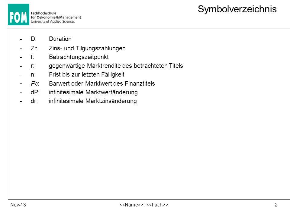 Symbolverzeichnis -D: Duration -Z t : Zins- und Tilgungszahlungen -t: Betrachtungszeitpunkt -r: gegenwärtige Marktrendite des betrachteten Titels -n: