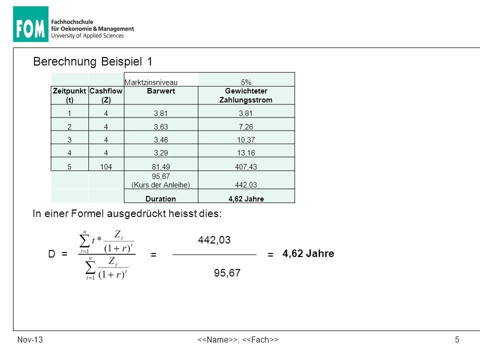 5 >, >Nov-13 Berechnung Beispiel 1 Marktzinsniveau5% Zeitpunkt (t) Cashflow (Z) BarwertGewichteter Zahlungsstrom 143,81 243,637,26 343,4610,37 443,291