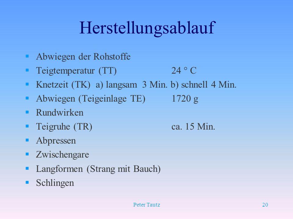 Peter Tautz20 Herstellungsablauf §Abwiegen der Rohstoffe §Teigtemperatur (TT)24 ° C §Knetzeit (TK) a) langsam3 Min. b) schnell 4 Min. §Abwiegen (Teige