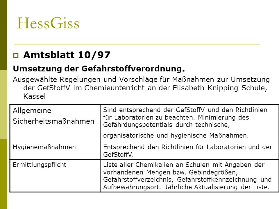 HessGiss Amtsblatt 10/97 Umsetzung der Gefahrstoffverordnung. Ausgewählte Regelungen und Vorschläge für Maßnahmen zur Umsetzung der GefStoffV im Chemi