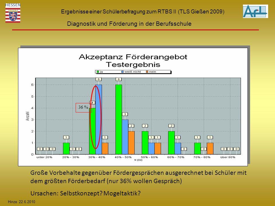 Hinze 22.6.2010 Diagnostik und Förderung in der Berufsschule Ergebnisse einer Schülerbefragung zum RTBS II (TLS Gießen 2009) Große Vorbehalte gegenübe