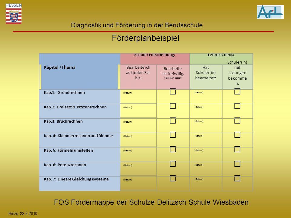 Hinze 22.6.2010 Diagnostik und Förderung in der Berufsschule Förderplanbeispiel Kapitel /Thema Schüler Entscheidung:Lehrer-Check: Bearbeite ich auf je