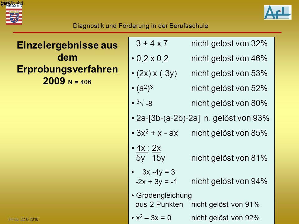 Hinze 22.6.2010 Diagnostik und Förderung in der Berufsschule 3 + 4 x 7nicht gelöst von 32% 0,2 x 0,2nicht gelöst von 46% (2x) x (-3y)nicht gelöst von
